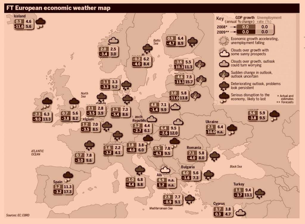 Pogoda ekonomiczna europy
