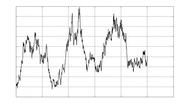 Wykres 11